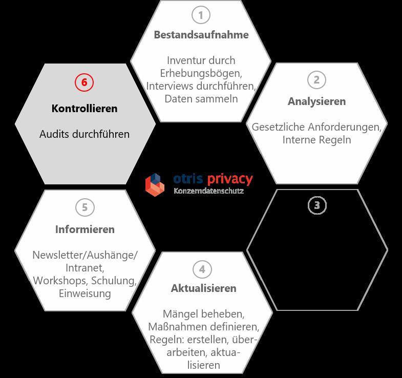 Grafik otris privacy - Datenschutzeinführung - Folge6